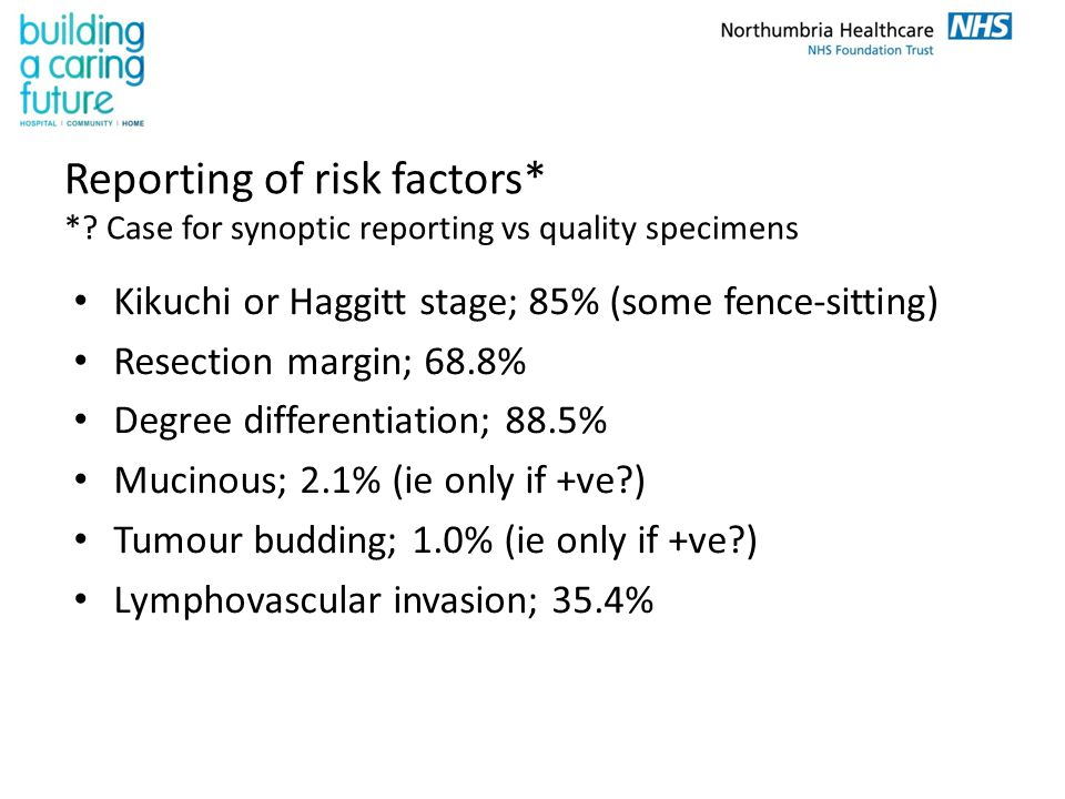Reporting of risk factors* *? Case for synoptic reporting vs quality specimens Kikuchi or Haggitt stage; 85% (some fence-sitting) Resection margin; 68