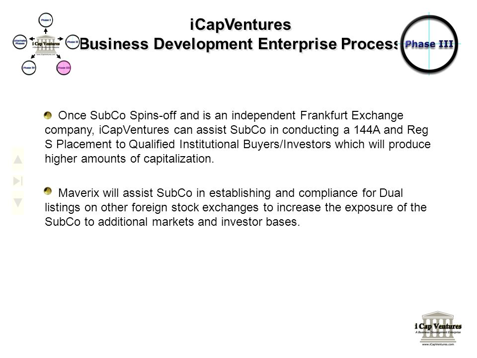 iCapVentures Business Development Enterprise Process Once SubCo Spins-off and is an independent Frankfurt Exchange company, iCapVentures can assist Su