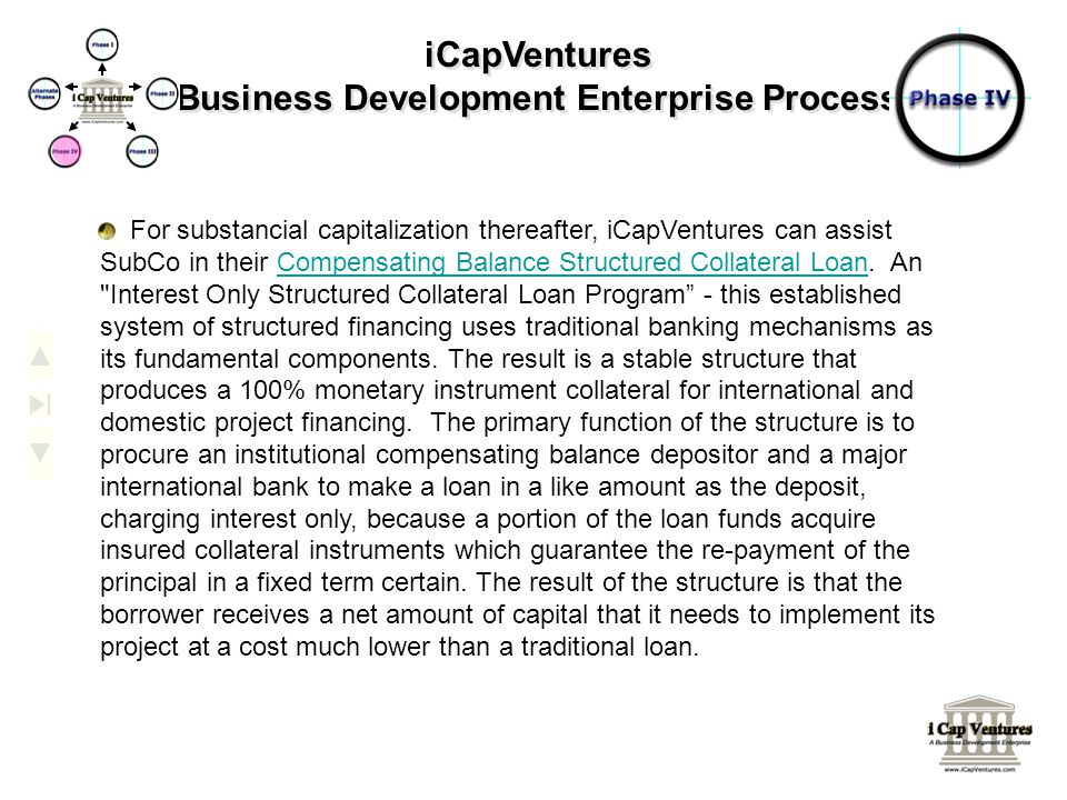 iCapVentures Business Development Enterprise Process For substancial capitalization thereafter, iCapVentures can assist SubCo in their Compensating Balance Structured Collateral Loan.