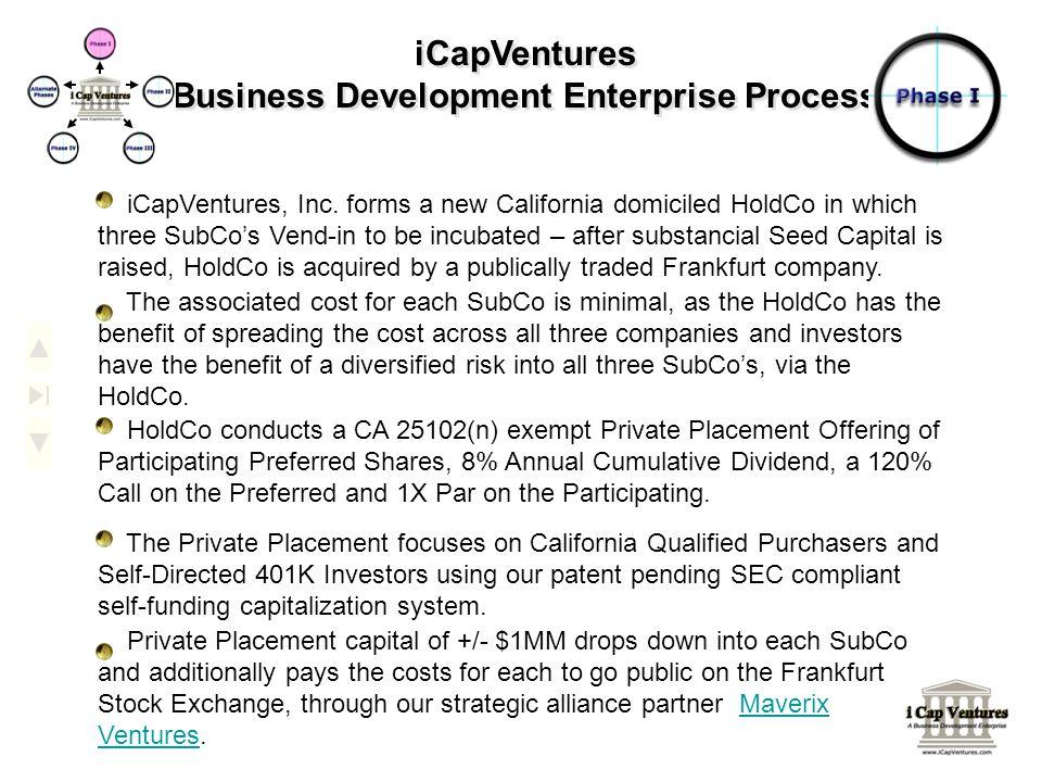 iCapVentures, Inc.