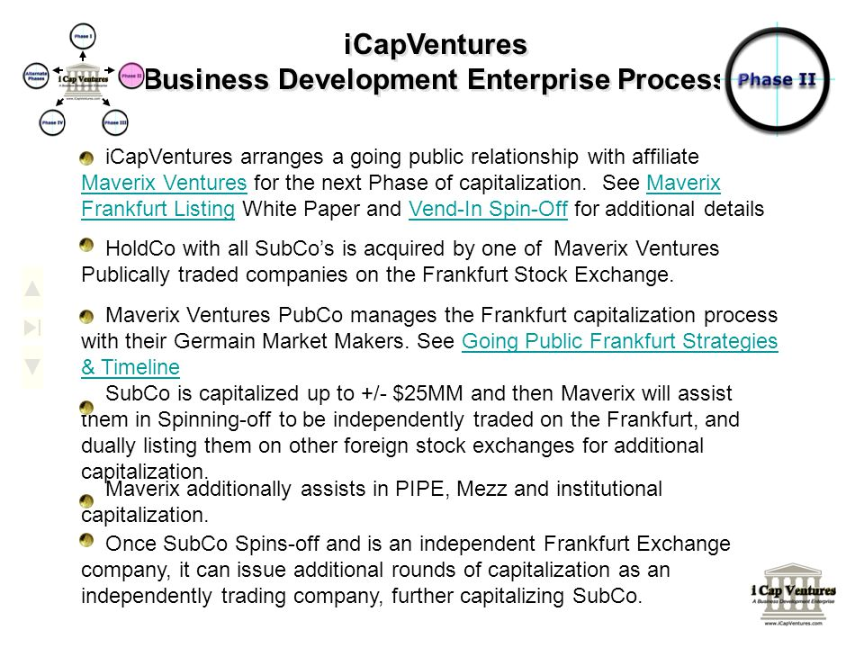 iCapVentures Business Development Enterprise Process HoldCo with all SubCo's is acquired by one of Maverix Ventures Publically traded companies on the Frankfurt Stock Exchange.