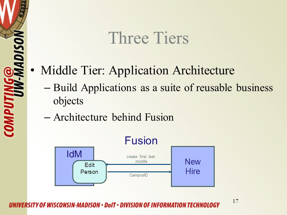17 Middle Tier: Application Architecture –Build Applications as a suite of reusable business objects –Architecture behind Fusion Three Tiers Fusion IdM Edit Person CampusID create: first, last, middle New Hire