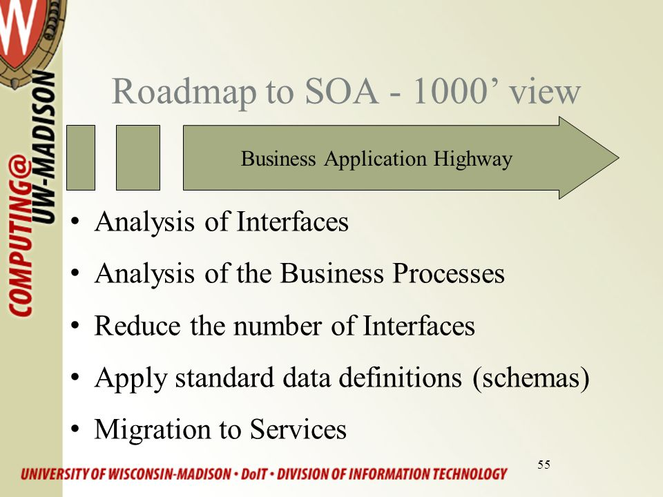 55 Roadmap to SOA - 1000' view Analysis of Interfaces Analysis of the Business Processes Reduce the number of Interfaces Apply standard data definitions (schemas) Migration to Services Business Application Highway