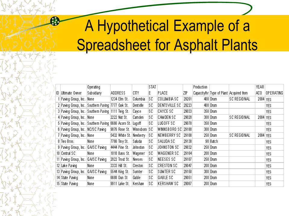 A Hypothetical Example of an Asphalt Facility Map