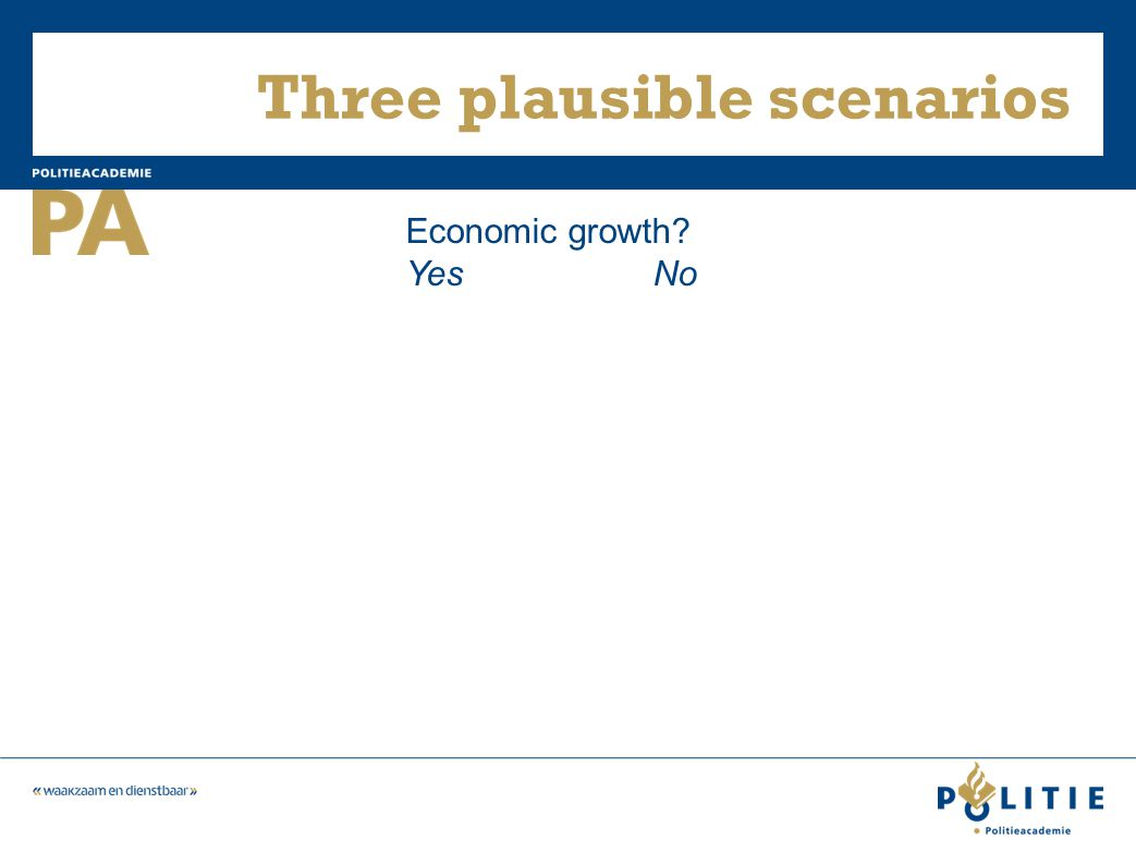 Three plausible scenarios Economic growth? Yes No