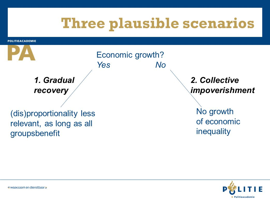 Three plausible scenarios Economic growth. Yes No No growth of economic inequality 1.