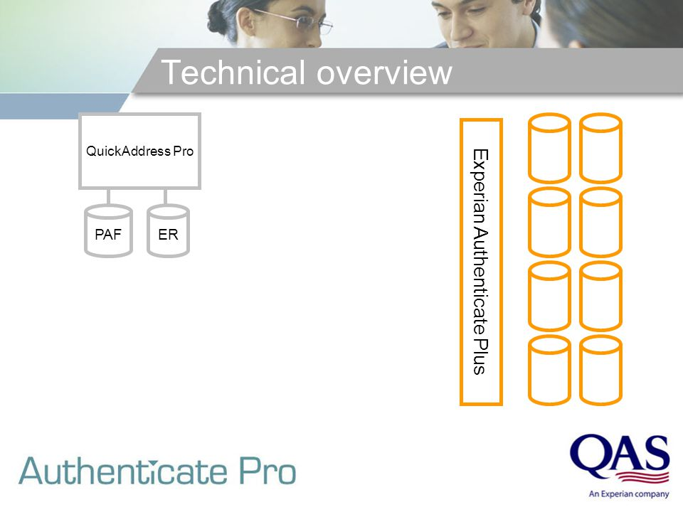 Technical overview PAF Experian Authenticate Plus QuickAddress Pro ER