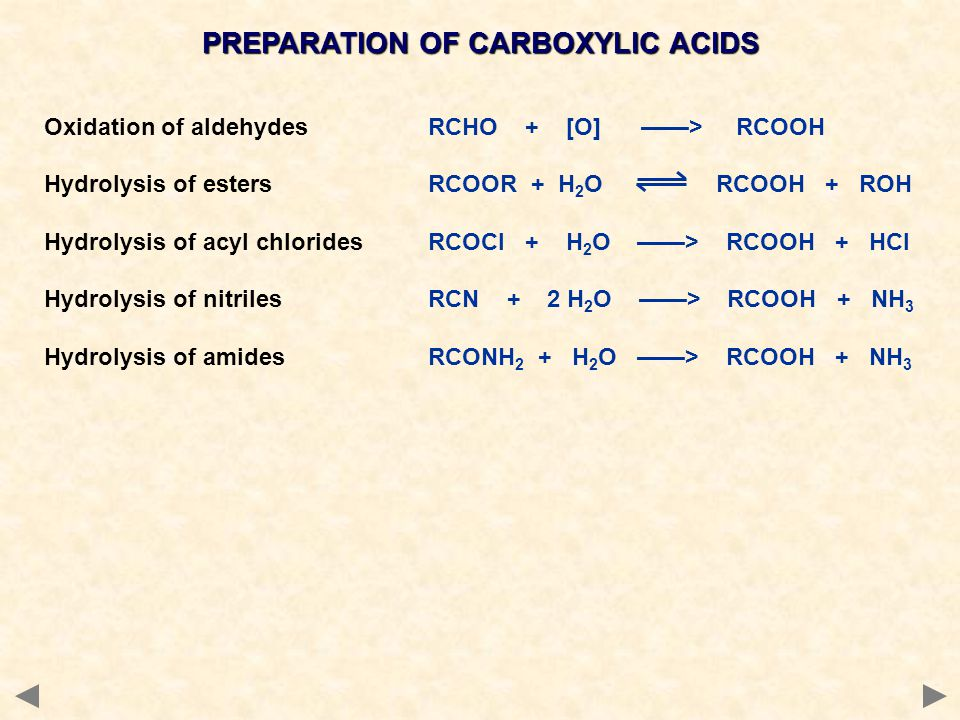 PREPARATION OF CARBOXYLIC ACIDS Oxidation of aldehydesRCHO + [O] ——> RCOOH Hydrolysis of estersRCOOR + H 2 O RCOOH + ROH Hydrolysis of acyl chloridesRCOCl + H 2 O ——> RCOOH + HCl Hydrolysis of nitrilesRCN + 2 H 2 O ——> RCOOH + NH 3 Hydrolysis of amidesRCONH 2 + H 2 O ——> RCOOH + NH 3