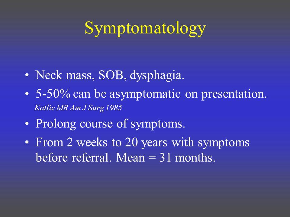 Symptomatology Neck mass, SOB, dysphagia. 5-50% can be asymptomatic on presentation.