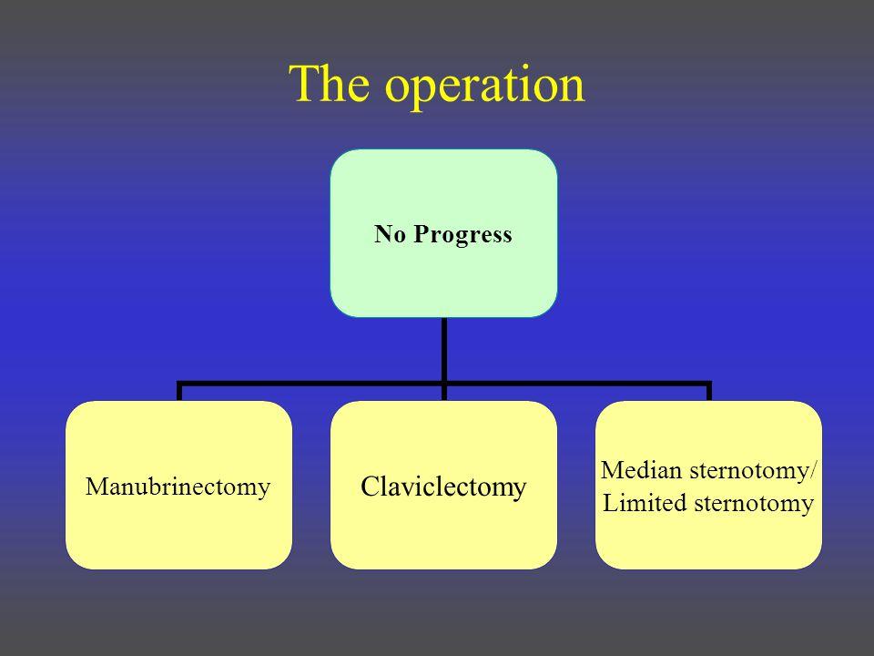 The operation No Progress ManubrinectomyClaviclectomy Median sternotomy/ Limited sternotomy