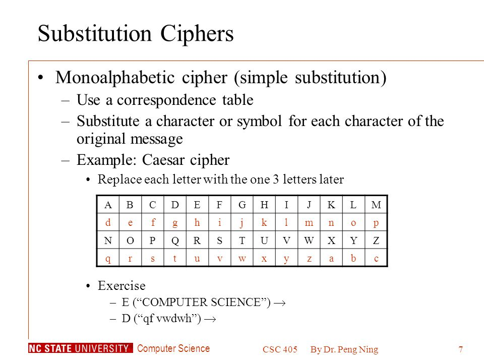 Computer Science CSC 405By Dr.