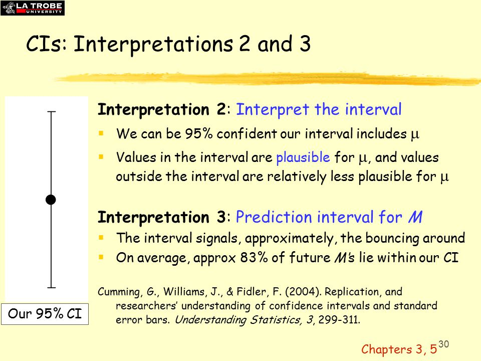 30 CIs: Interpretations 2 and 3 Interpretation 2: Interpret the interval  We can be 95% confident our interval includes   Values in the interval are plausible for , and values outside the interval are relatively less plausible for  Interpretation 3: Prediction interval for M  The interval signals, approximately, the bouncing around  On average, approx 83% of future M's lie within our CI Cumming, G., Williams, J., & Fidler, F.