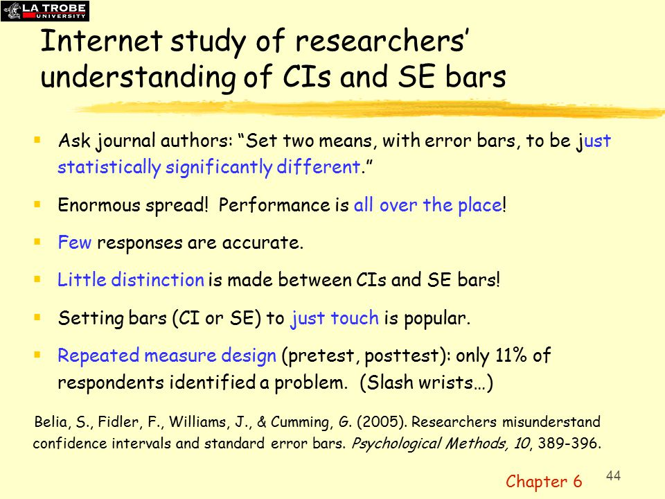 44 Internet study of researchers' understanding of CIs and SE bars  Ask journal authors: Set two means, with error bars, to be just statistically significantly different.  Enormous spread.