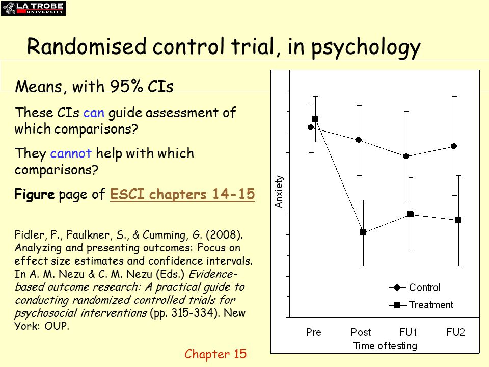 47 Randomised control trial, in psychology Means, with 95% CIs These CIs can guide assessment of which comparisons.