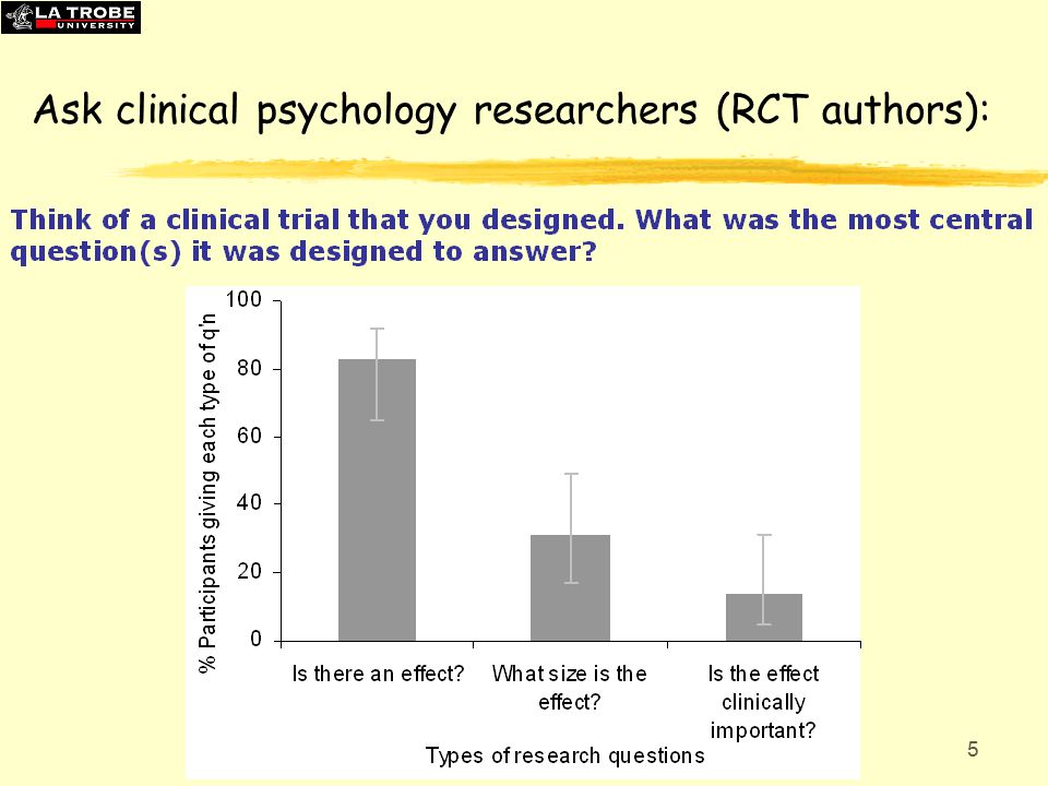 5 Ask clinical psychology researchers (RCT authors):