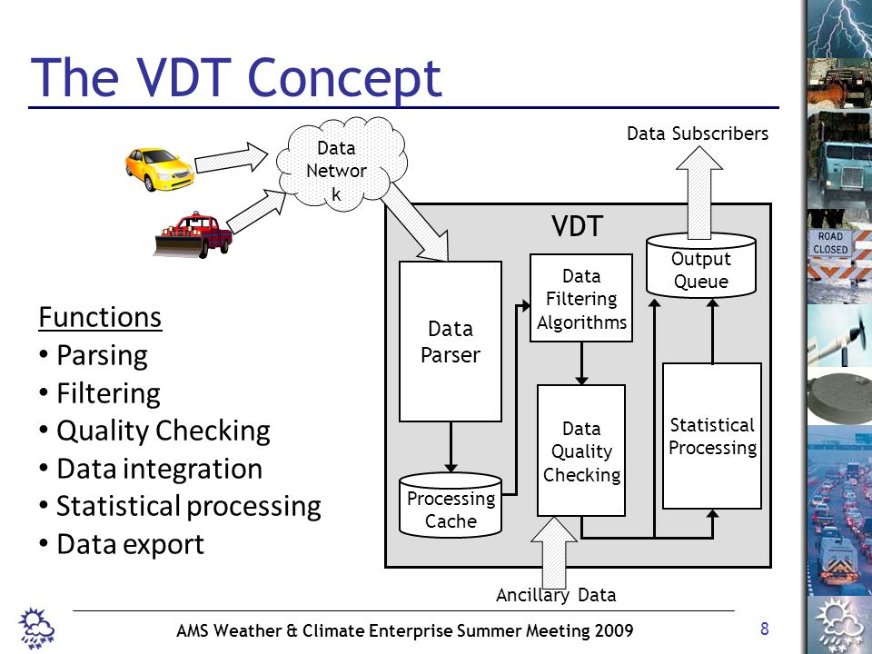 8 AMS Weather & Climate Enterprise Summer Meeting 2009 The VDT Concept Functions Parsing Filtering Quality Checking Data integration Statistical processing Data export VDT Data Parser Processing Cache Data Filtering Algorithms Data Quality Checking Statistical Processing Output Queue Ancillary Data Data Subscribers Data Networ k