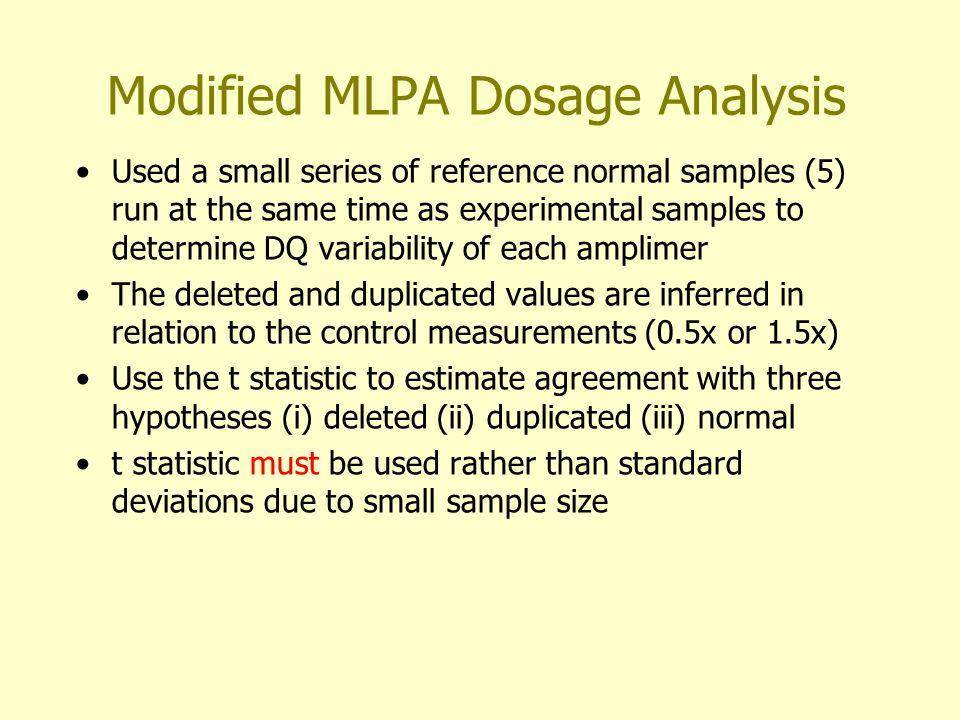 DQ likelihood distribution 1.01.11.21.30.90.80.7 DQ Less variable More variable p