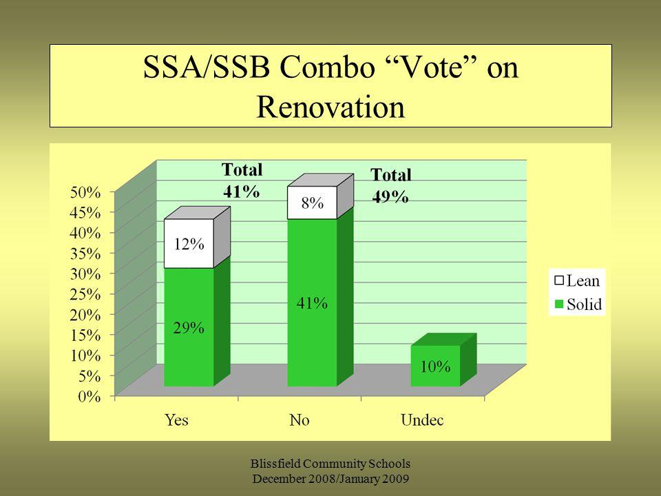 SSA/SSB Combo Vote on Renovation Blissfield Community Schools December 2008/January 2009