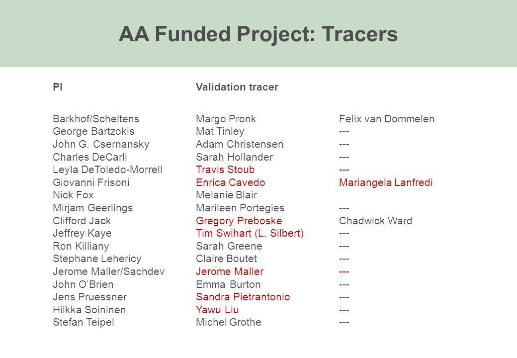 AA Funded Project: Tracers PIValidation tracer Barkhof/ScheltensMargo PronkFelix van Dommelen George BartzokisMat Tinley--- John G.