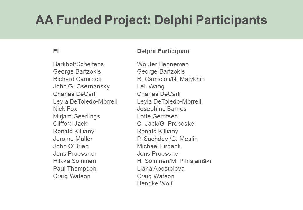 AA Funded Project: Delphi Participants PIDelphi Participant Barkhof/ScheltensWouter HennemanGeorge Bartzokis Richard CamicioliR.