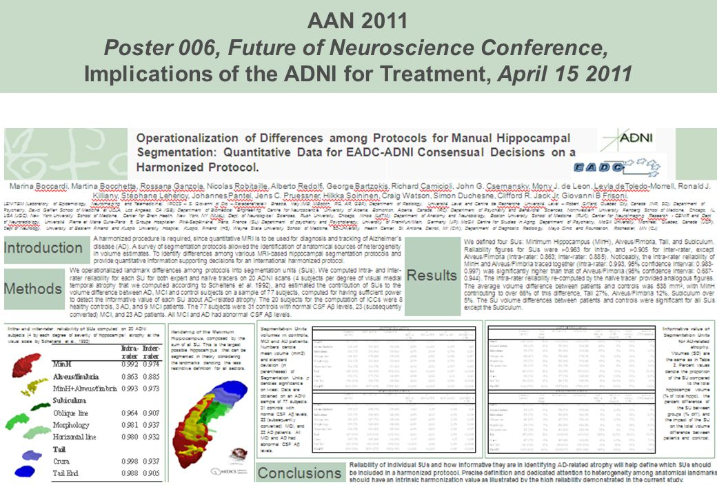 AAN 2011 Poster 006, Future of Neuroscience Conference, Implications of the ADNI for Treatment, April 15 2011
