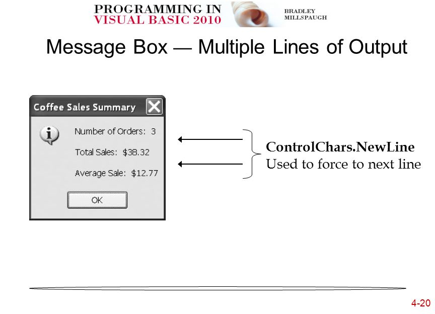 4-20 Message Box — Multiple Lines of Output ControlChars.NewLine Used to force to next line
