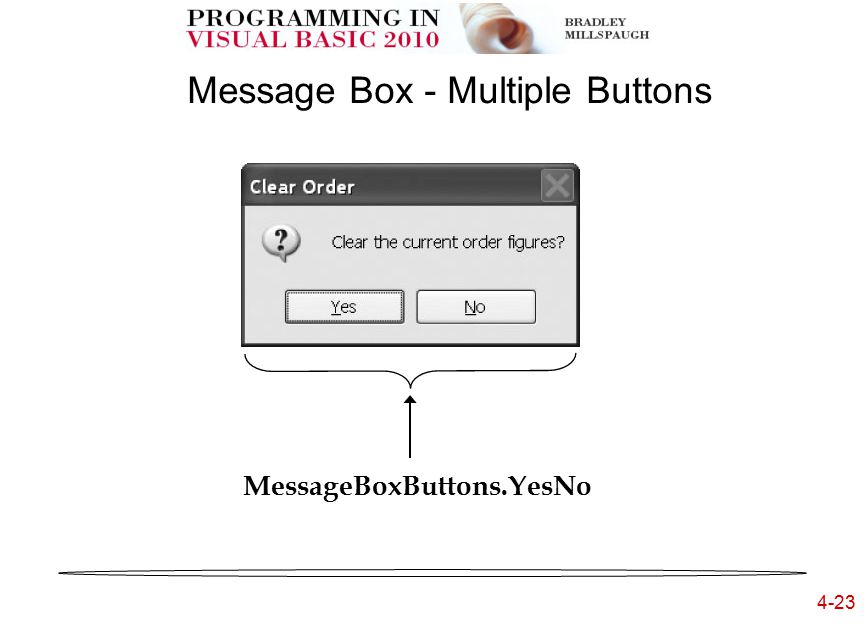 4-23 Message Box - Multiple Buttons MessageBoxButtons.YesNo