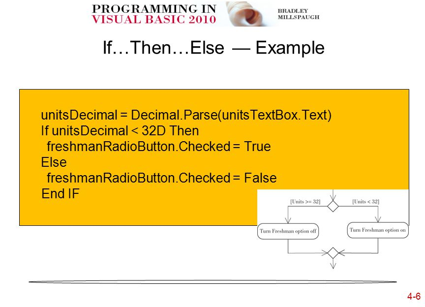 4-6 If…Then…Else — Example unitsDecimal = Decimal.Parse(unitsTextBox.Text) If unitsDecimal < 32D Then freshmanRadioButton.Checked = True Else freshmanRadioButton.Checked = False End IF
