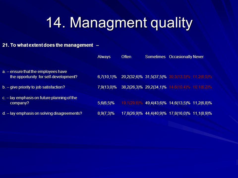 14. Managment quality 21.