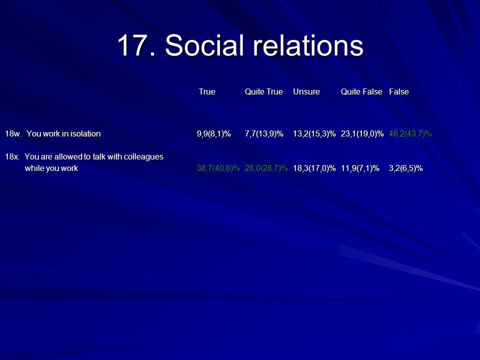 17. Social relations TrueQuite TrueUnsureQuite FalseFalse TrueQuite TrueUnsureQuite FalseFalse 18w.