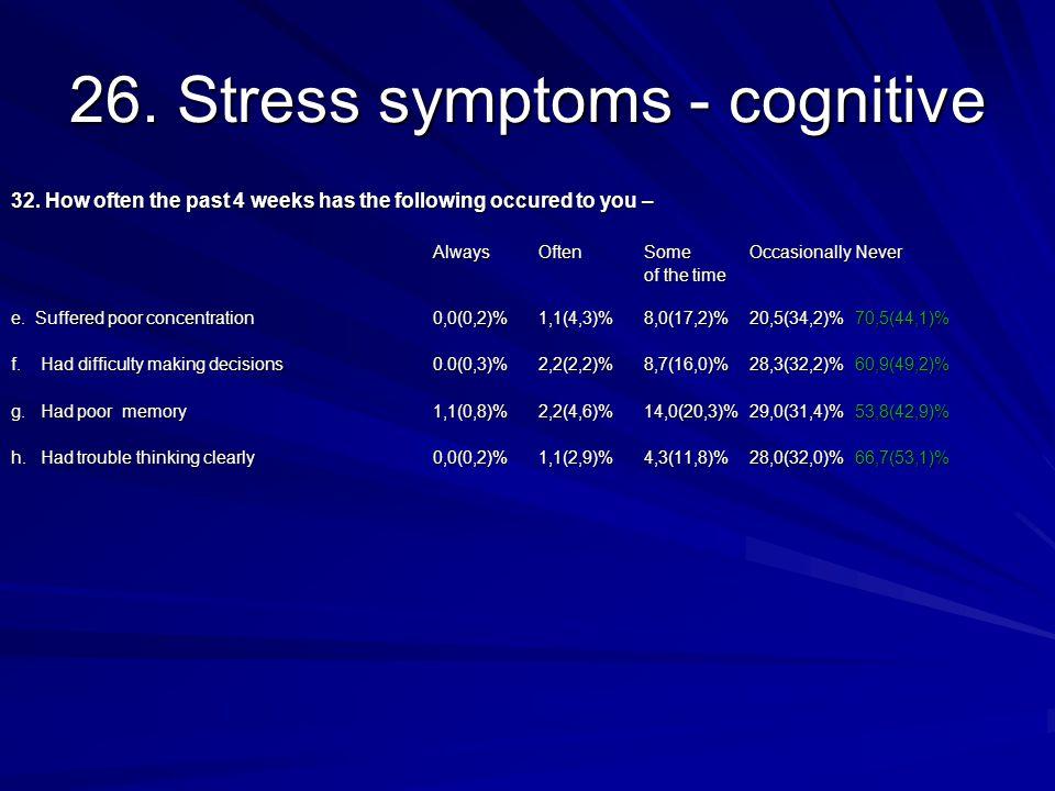 26. Stress symptoms - cognitive 32.
