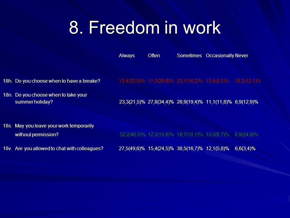 9.Meaningful work TrueQuite TrueUnsureQuite FalseFalse 19c.