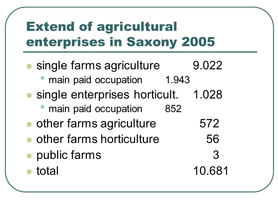 Extend of agricultural enterprises in Saxony 2005 single farms agriculture9.022 main paid occupation1.943 single enterprises horticult.1.028 main paid