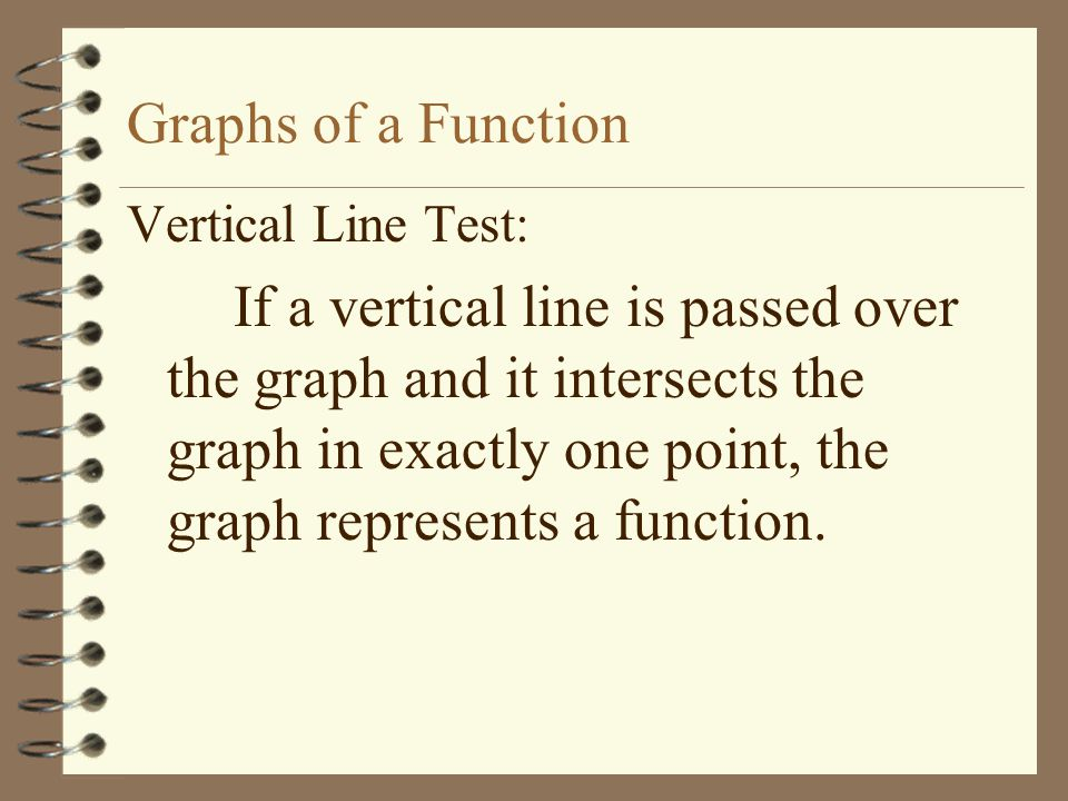 Graphs of a Function Vertical Line Test: If a vertical line is passed over the graph and it intersects the graph in exactly one point, the graph repre