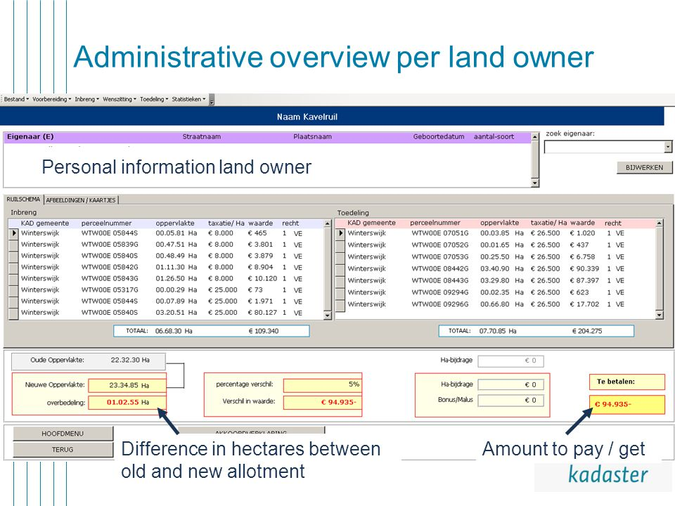 17 Administrative overview per land owner Personal information land owner Difference in hectares between old and new allotment Amount to pay / get