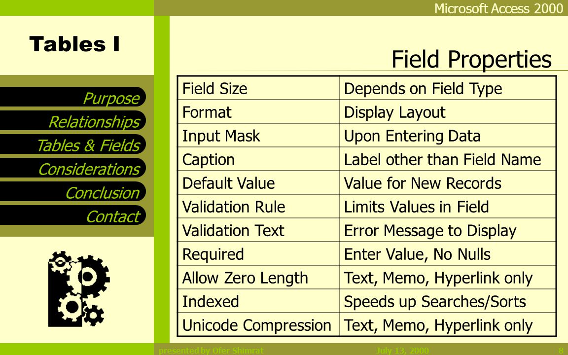 Tables I Tables & Fields Considerations Conclusion Contact Relationships Purpose Microsoft Access 2000 July 13, 2000presented by Ofer Shimrat8 Field P