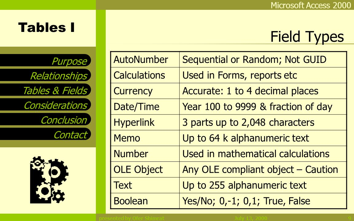 Tables I Tables & Fields Considerations Conclusion Contact Relationships Purpose Microsoft Access 2000 July 13, 2000presented by Ofer Shimrat10 Performance & Scalability Split MDB MDE MSDE SQL VB Active X Controls