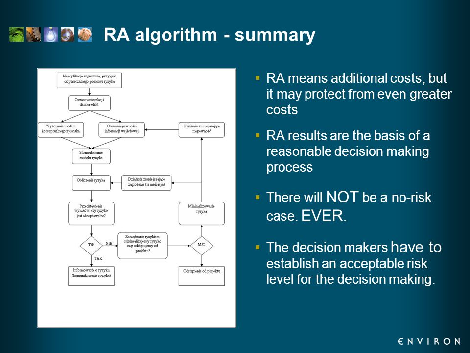 RA algorithm - summary  RA means additional costs, but it may protect from even greater costs  RA results are the basis of a reasonable decision making process  There will NOT be a no-risk case.