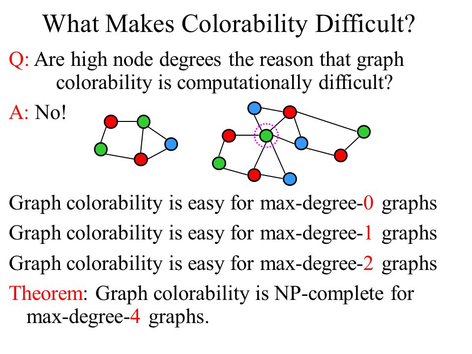 What Makes Colorability Difficult.
