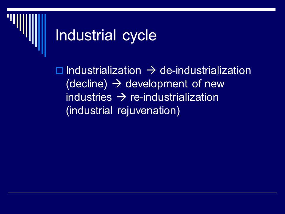 Industrial cycle  Industrialization  de-industrialization (decline)  development of new industries  re-industrialization (industrial rejuvenation)
