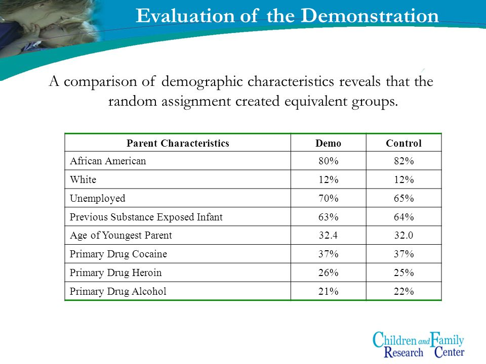 11 A comparison of demographic characteristics reveals that the random assignment created equivalent groups.