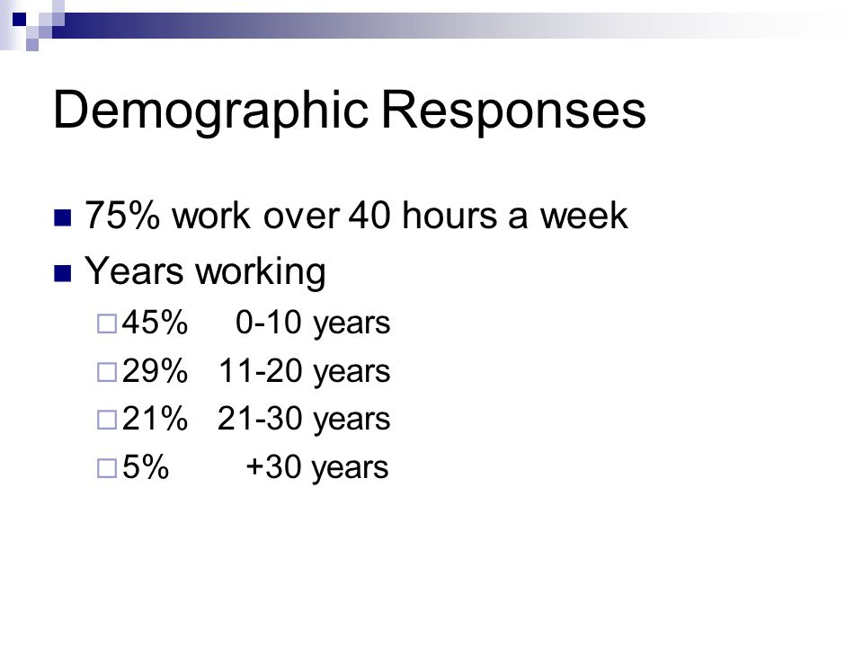 Demographic Responses 75% work over 40 hours a week Years working  45% 0-10 years  29% 11-20 years  21% 21-30 years  5% +30 years