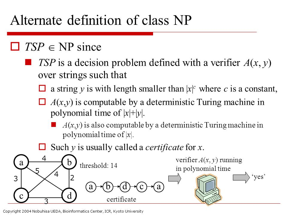 Copyright 2004 Nobuhisa UEDA, Bioinformatics Center, ICR, Kyoto University Alternate definition of class NP  TSP  NP since TSP is a decision problem defined with a verifier A(x, y) over strings such that  a string y is with length smaller than |x| c where c is a constant,  A(x,y) is computable by a deterministic Turing machine in polynomial time of |x|+|y|.