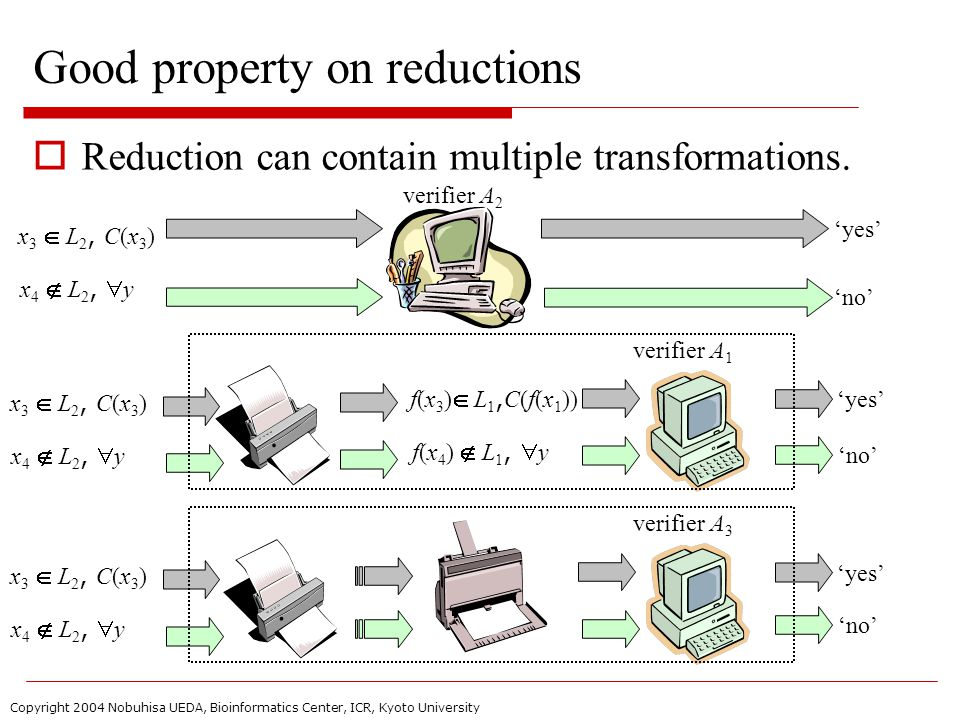 Copyright 2004 Nobuhisa UEDA, Bioinformatics Center, ICR, Kyoto University Good property on reductions  Reduction can contain multiple transformations.