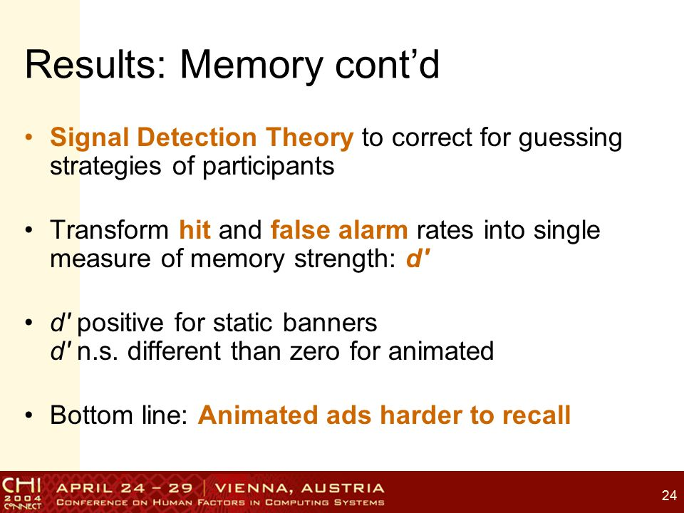 24 Results: Memory cont'd Signal Detection Theory to correct for guessing strategies of participants Transform hit and false alarm rates into single measure of memory strength: d d positive for static banners d n.s.