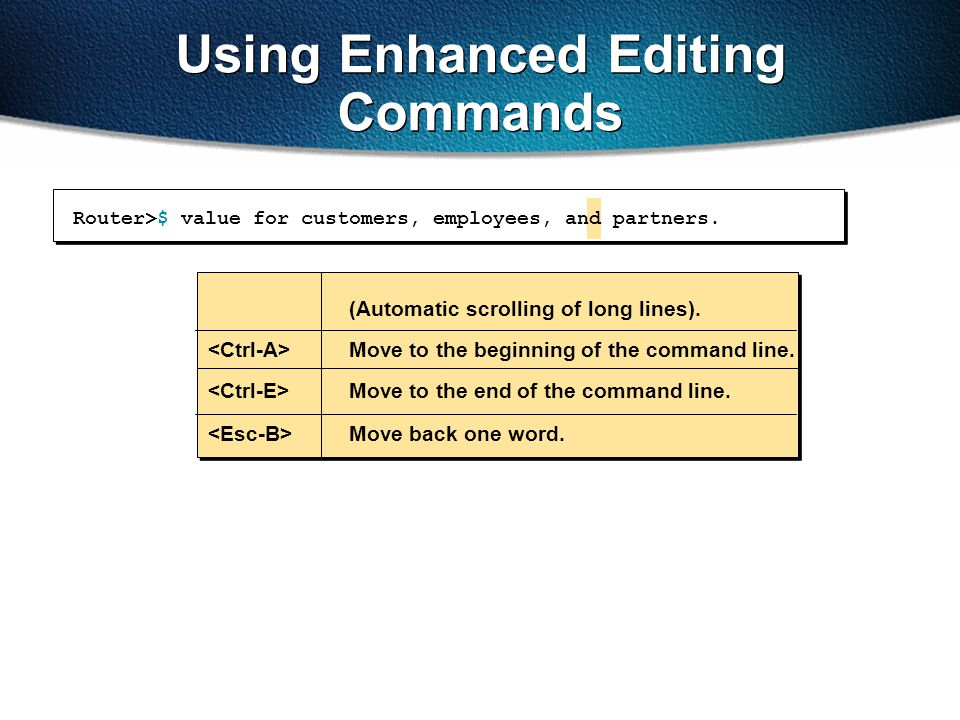 Using Enhanced Editing Commands (Automatic scrolling of long lines). Move to the beginning of the command line. Move to the end of the command line. M