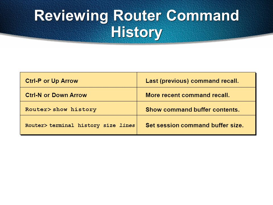 Ctrl-P or Up ArrowLast (previous) command recall. Ctrl-N or Down ArrowMore recent command recall. Router> show history Show command buffer contents. R