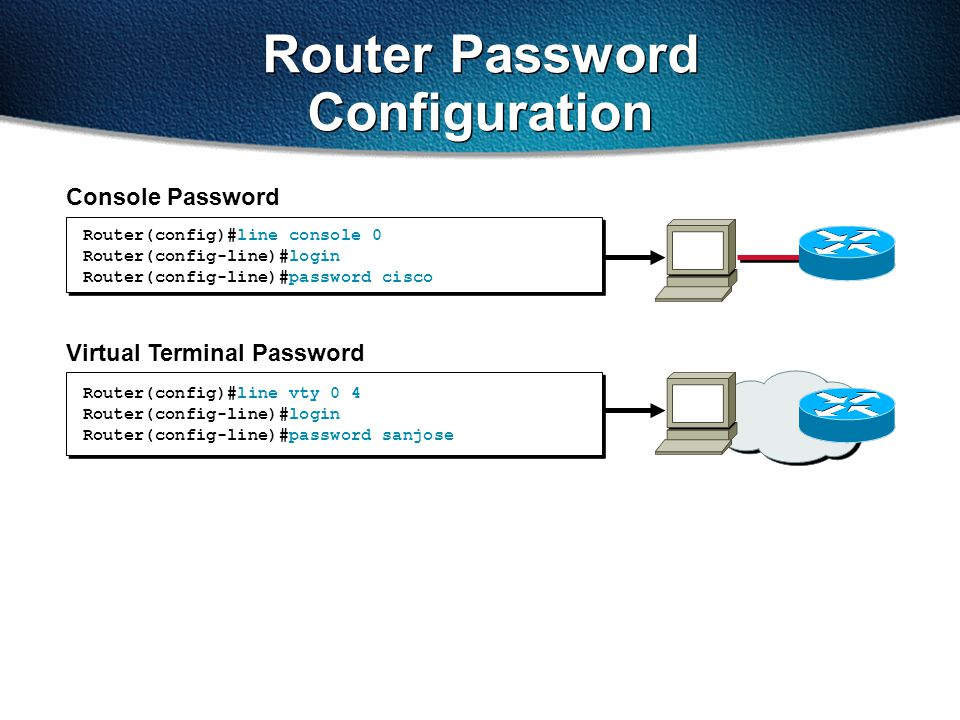 Router(config)#line console 0 Router(config-line)#login Router(config-line)#password cisco Console Password Virtual Terminal Password Router(config)#l
