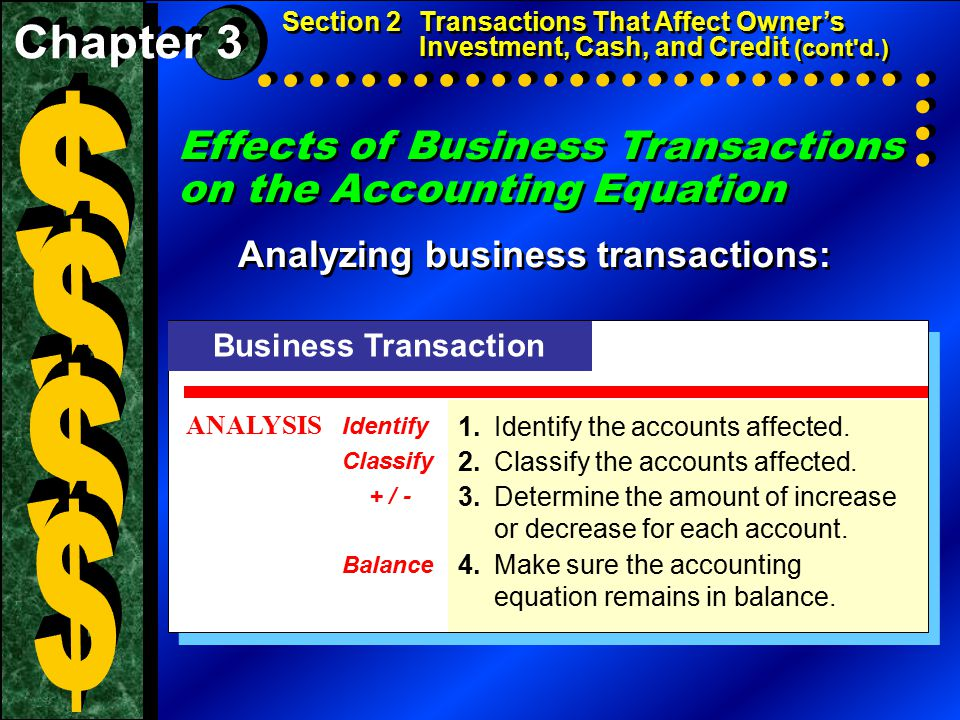 Effects of Business Transactions on the Accounting Equation Analyzing business transactions: Effects of Business Transactions on the Accounting Equati