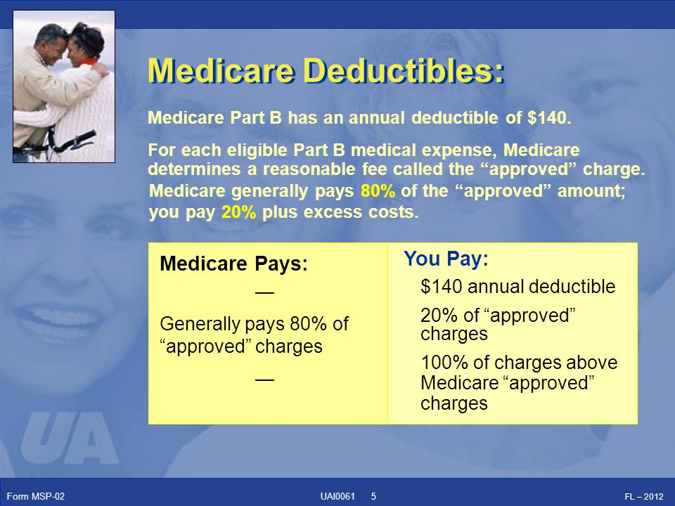 Form MSP-02 FL – 2012 UAI0061 All Medicare Supplement plans were standardized by the federal government to make benefit comparisons easier.